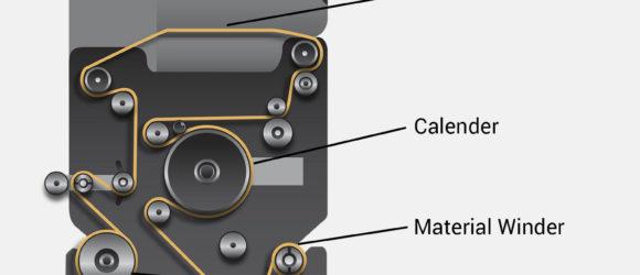 Media feed path on inline dye sub printer